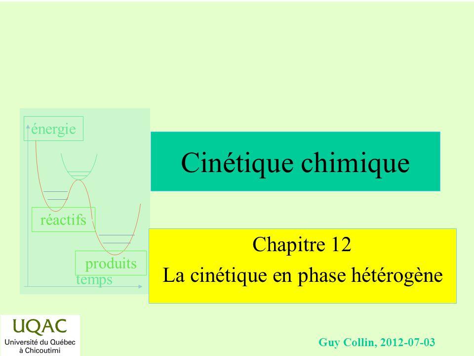 réactifs produits énergie temps Exemples de réactions retardées Décomposition de NH 3 / Pt à 1138 °C 2 NH 3 N 2 + 3 H 2 Lazote est sans effet, mais H 2 sadsorbe.