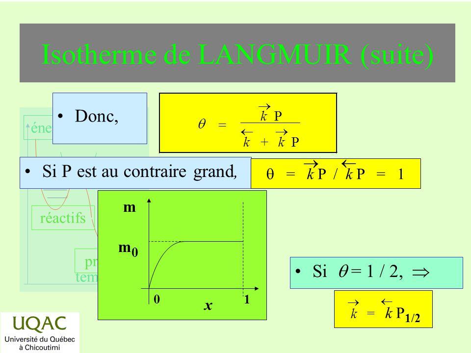 réactifs produits énergie temps Isotherme de LANGMUIR (suite) Si = 1 / 2, x m0m0 m 01 k = k P 1/2 Si P est au contraire grand, = k P / k P = 1 Donc, =