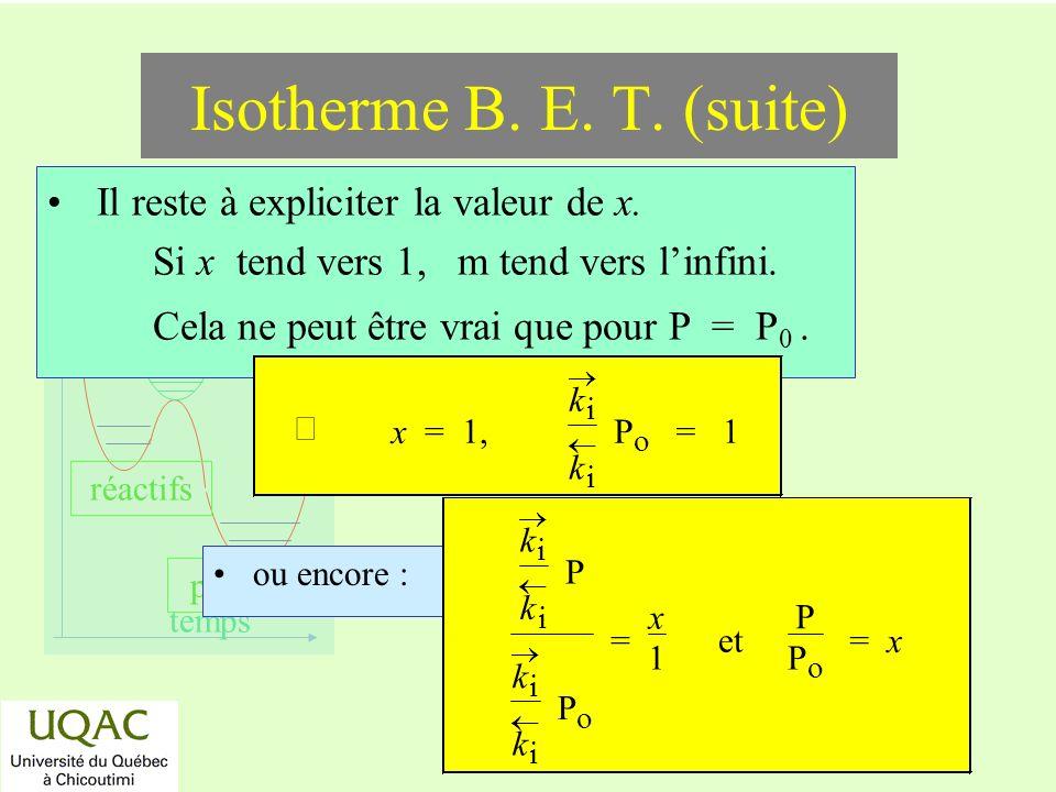 réactifs produits énergie temps Il reste à expliciter la valeur de x. Si x tend vers 1, m tend vers linfini. Cela ne peut être vrai que pour P = P 0.
