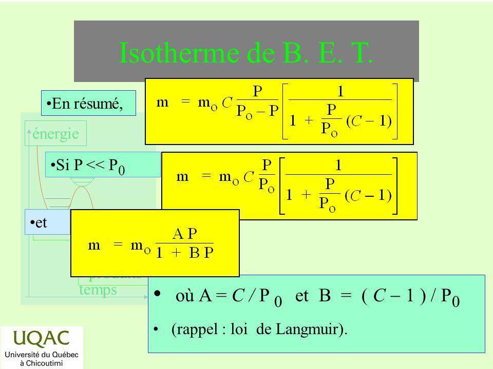 réactifs produits énergie temps Isotherme de B. E. T. où A = C / P 0 et B = ( C 1 ) / P 0 (rappel : loi de Langmuir). En résumé, Si P << P 0 et