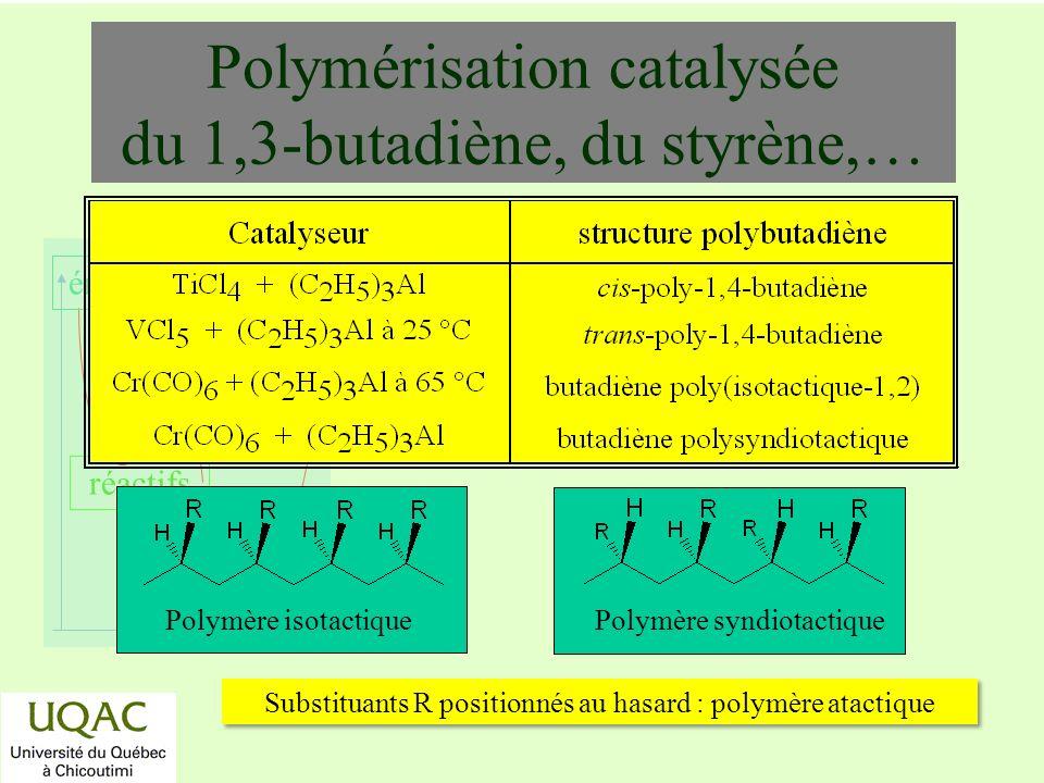réactifs produits énergie temps Polymérisation catalysée du 1,3-butadiène, du styrène,… Polymère isotactique Polymère syndiotactique Substituants R positionnés au hasard : polymère atactique
