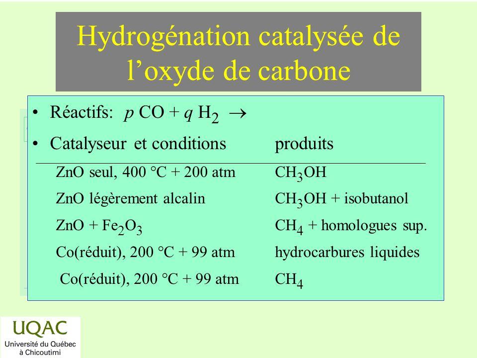 réactifs produits énergie temps Hydrogénation catalysée de loxyde de carbone Réactifs: p CO + q H 2 Catalyseur et conditionsproduits ZnO seul, 400 °C + 200 atmCH 3 OH ZnO légèrement alcalinCH 3 OH + isobutanol ZnO + Fe 2 O 3 CH 4 + homologues sup.