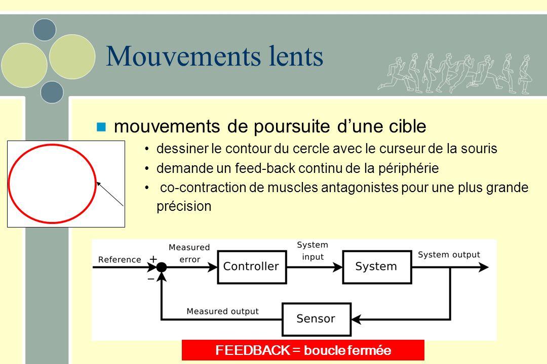 Mouvements lents mouvements de poursuite dune cible dessiner le contour du cercle avec le curseur de la souris demande un feed-back continu de la périphérie co-contraction de muscles antagonistes pour une plus grande précision FEEDBACK = boucle fermée