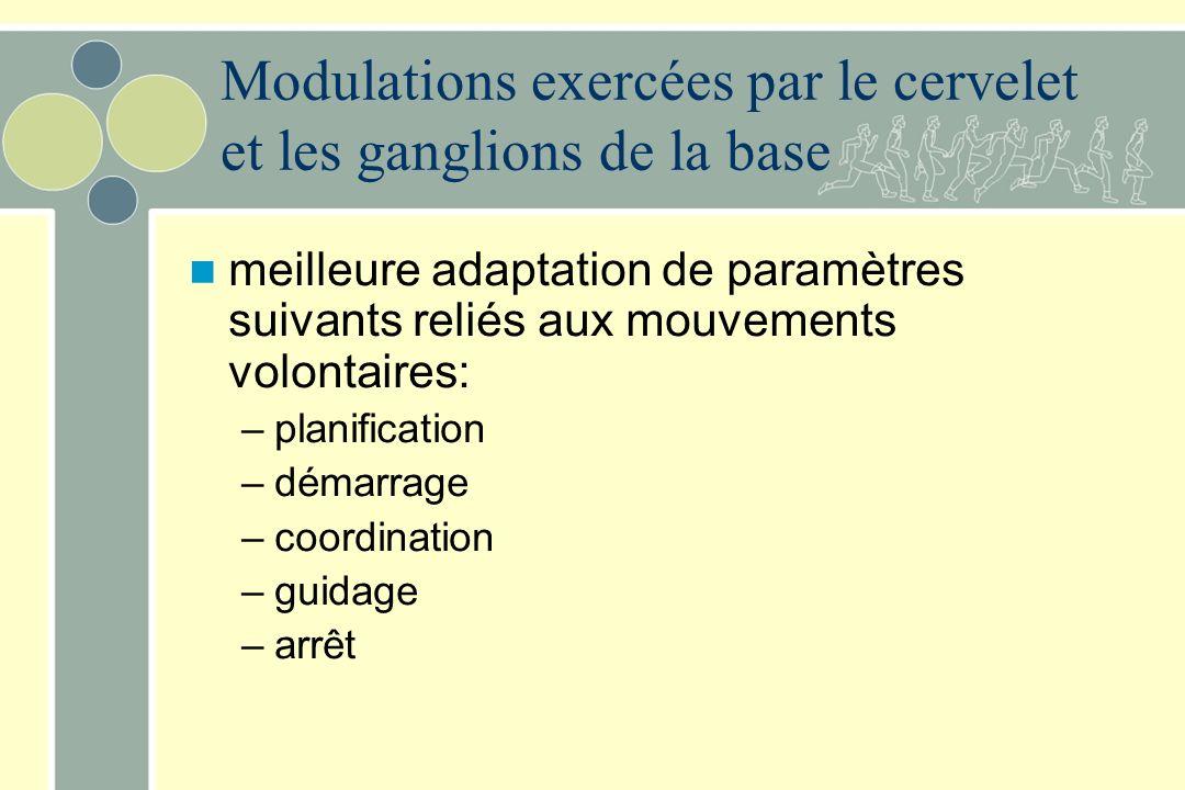 Modulations exercées par le cervelet et les ganglions de la base meilleure adaptation de paramètres suivants reliés aux mouvements volontaires: –plani