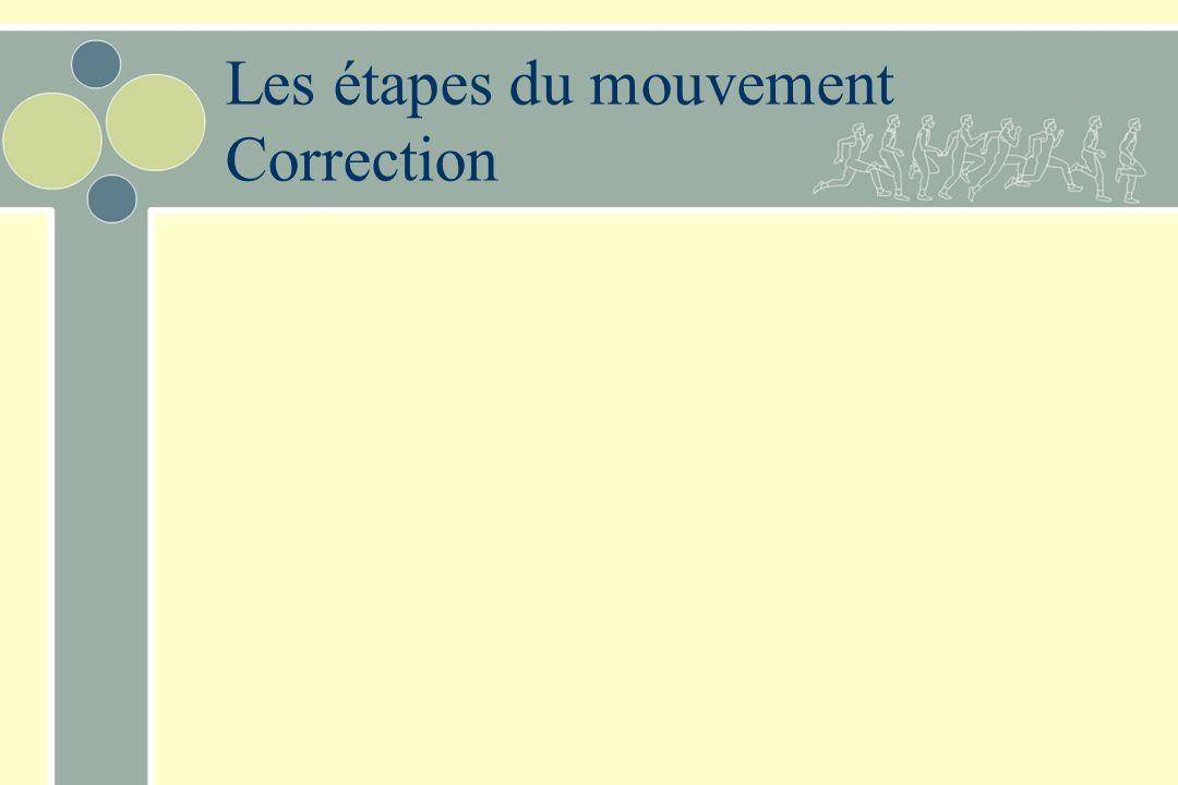 Les étapes du mouvement Correction