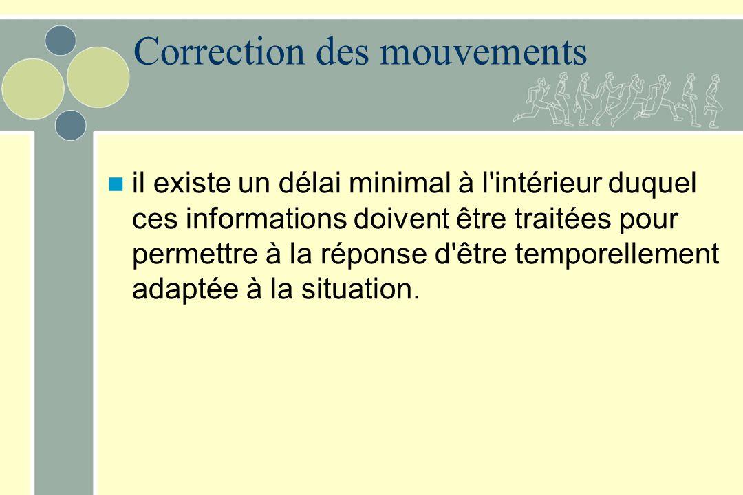 Correction des mouvements il existe un délai minimal à l intérieur duquel ces informations doivent être traitées pour permettre à la réponse d être temporellement adaptée à la situation.