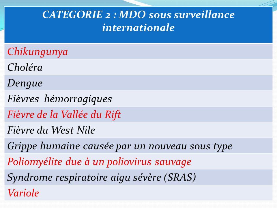CATEGORIE 2 : MDO sous surveillance internationale Chikungunya Choléra Dengue Fièvres hémorragiques Fièvre de la Vallée du Rift Fièvre du West Nile Gr