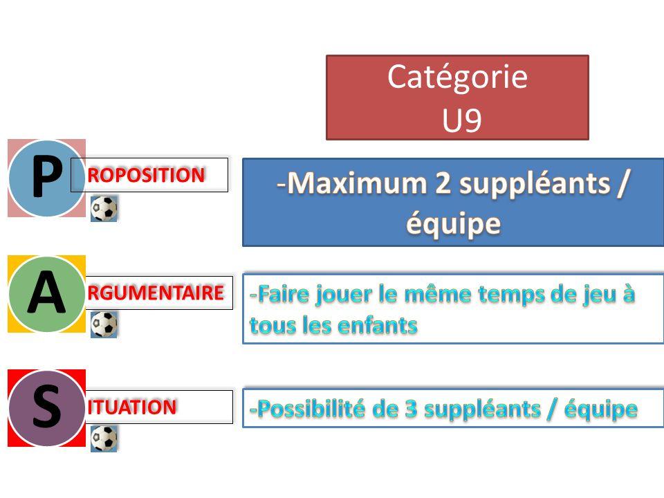 Catégorie U9 P RGUMENTAIRE A ROPOSITION ITUATION S