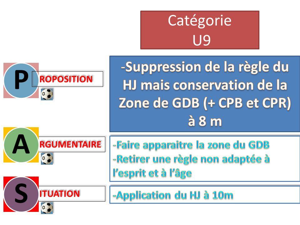 Catégories U7 et U9 P RGUMENTAIRE A ROPOSITION ITUATION S
