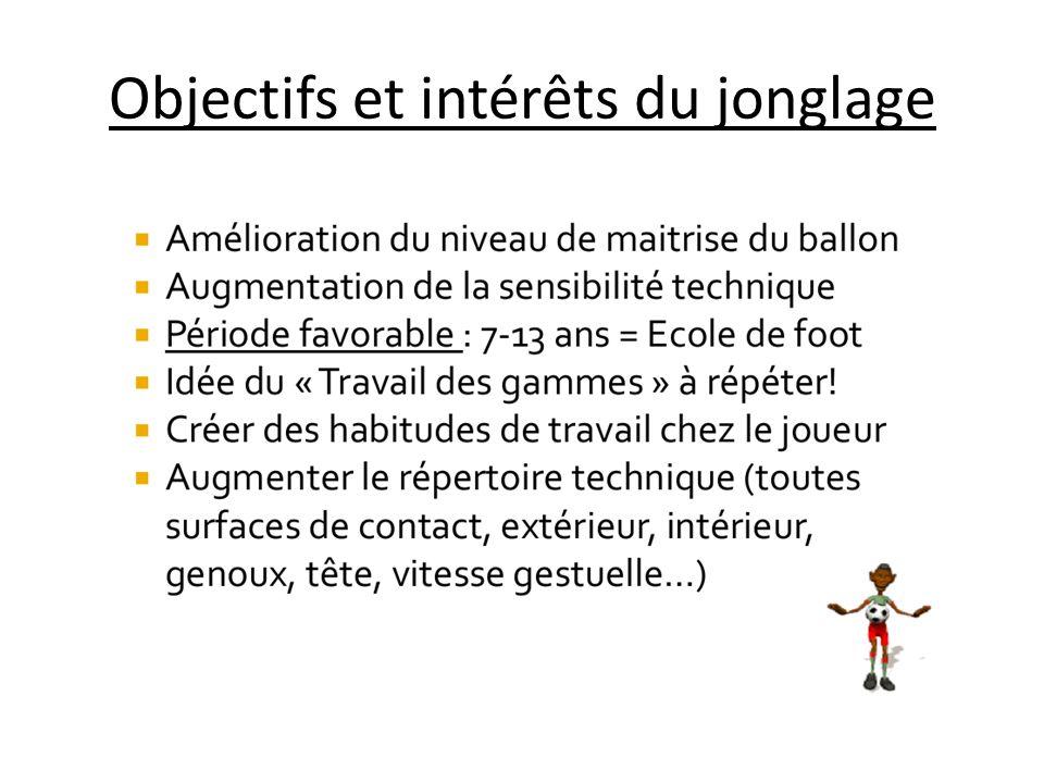 Les exercices de jonglages développent les qualités techniques et de coordination.