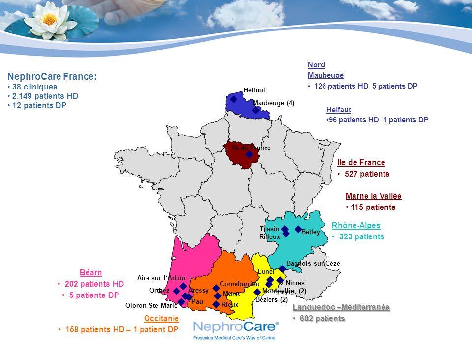 Rhône-Alpes 323 patients Ile de France 527 patients Nord Maubeuge 126 patients HD 5 patients DP Ile de France Helfaut Tassin Rilleux Belley Muret Bézi