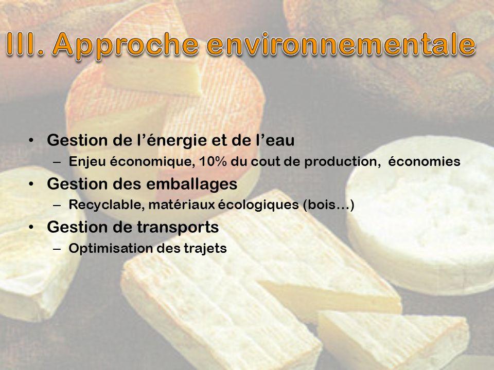 Gestion de lénergie et de leau – Enjeu économique, 10% du cout de production, économies Gestion des emballages – Recyclable, matériaux écologiques (bo