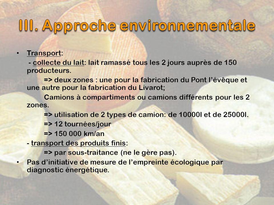 Transport: - collecte du lait: lait ramassé tous les 2 jours auprès de 150 producteurs. => deux zones : une pour la fabrication du Pont lévêque et une