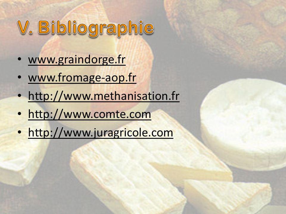 www.graindorge.fr www.fromage-aop.fr http://www.methanisation.fr http://www.comte.com http://www.juragricole.com