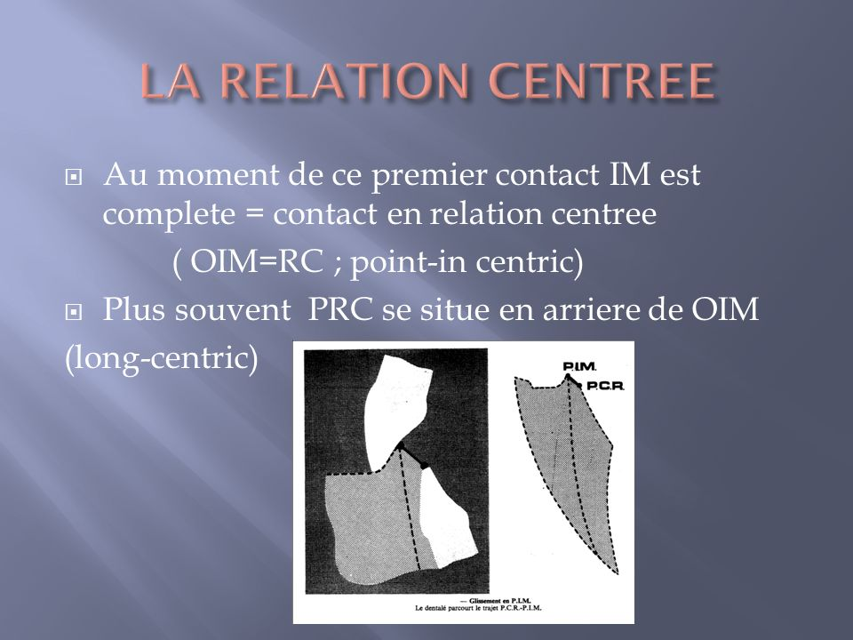 Au moment de ce premier contact IM est complete = contact en relation centree ( OIM=RC ; point-in centric) Plus souvent PRC se situe en arriere de OIM