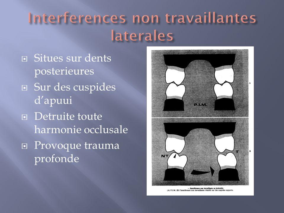 Situes sur dents posterieures Sur des cuspides dapuui Detruite toute harmonie occlusale Provoque trauma profonde