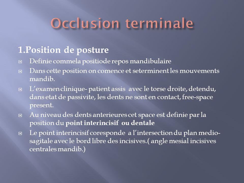 1.Position de posture Definie commela positiode repos mandibulaire Dans cette position on comence et seterminent les mouvements mandib.