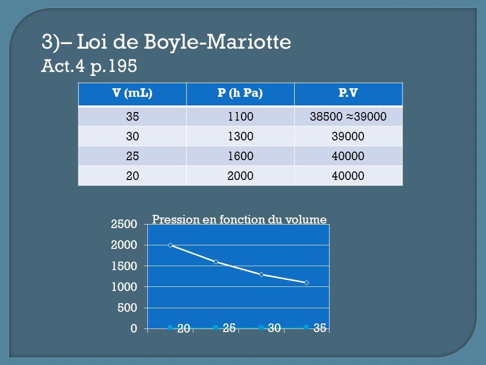 3)– Loi de Boyle-Mariotte Act.4 p.195 V (mL)P (h Pa)P.V 35110038500 39000 30130039000 25160040000 20200040000 Pression en fonction du volume