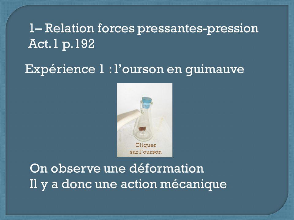 1– Relation forces pressantes-pression Act.1 p.192 On observe une déformation Il y a donc une action mécanique Expérience 1 : lourson en guimauve Cliq