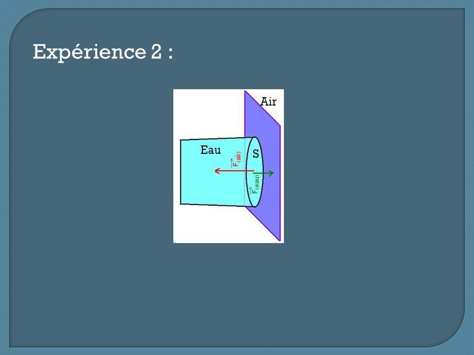 Expérience 2 : Eau S Air