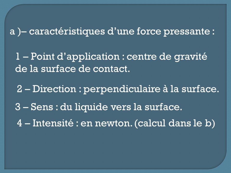 a )– caractéristiques dune force pressante : 1 – Point dapplication : centre de gravité de la surface de contact. 2 – Direction : perpendiculaire à la