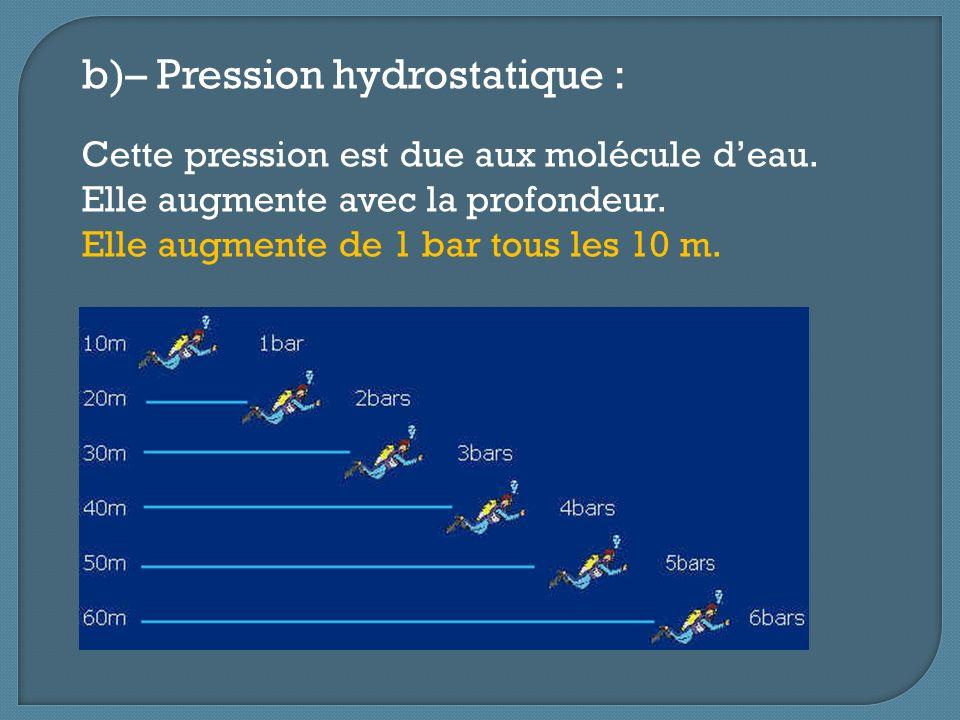 b)– Pression hydrostatique : Cette pression est due aux molécule deau. Elle augmente avec la profondeur. Elle augmente de 1 bar tous les 10 m.