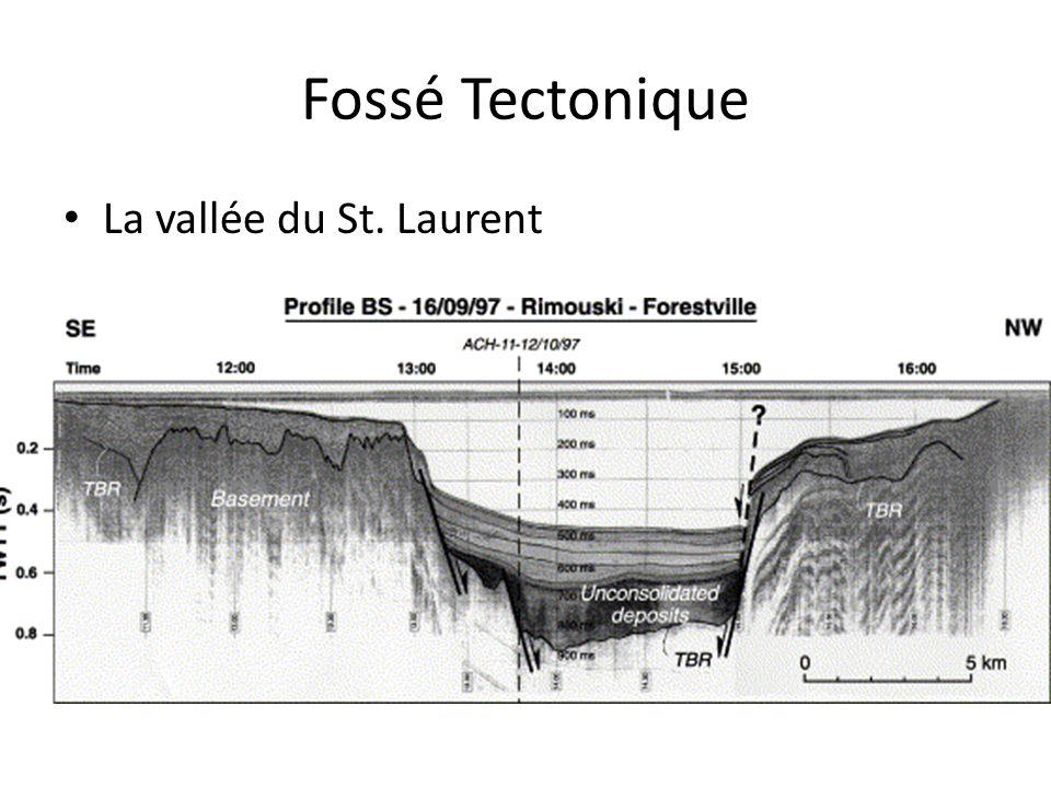 Fossé Tectonique La vallée du St. Laurent