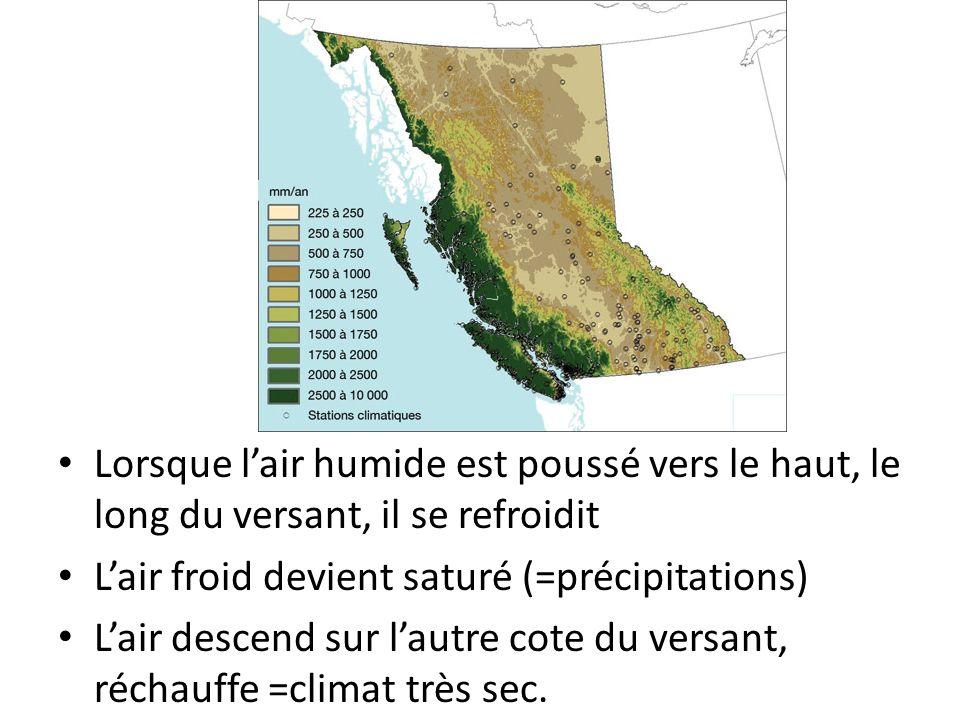 Lorsque lair humide est poussé vers le haut, le long du versant, il se refroidit Lair froid devient saturé (=précipitations) Lair descend sur lautre cote du versant, réchauffe =climat très sec.