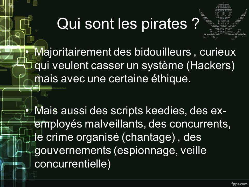 Qui sont les pirates .