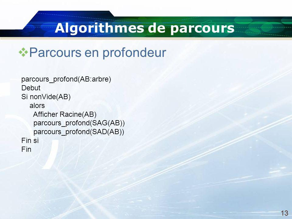 Algorithmes de parcours Parcours en profondeur parcours_profond(AB:arbre) Debut Si nonVide(AB) alors Afficher Racine(AB) parcours_profond(SAG(AB)) parcours_profond(SAD(AB)) Fin si Fin 13