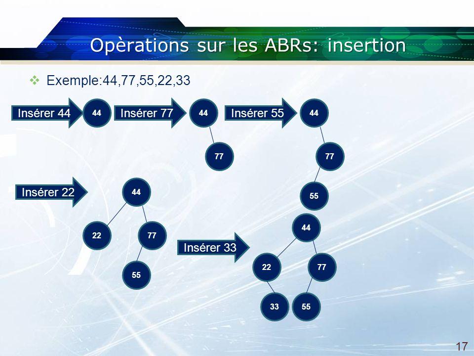 Opèrations sur les ABRs: insertion Exemple:44,77,55,22,33 Insérer 44 44 Insérer 77 55 Insérer 55 44 Insérer 22 77 Insérer 33 22 44 77 55 44 77 22 55 44 77 33 17