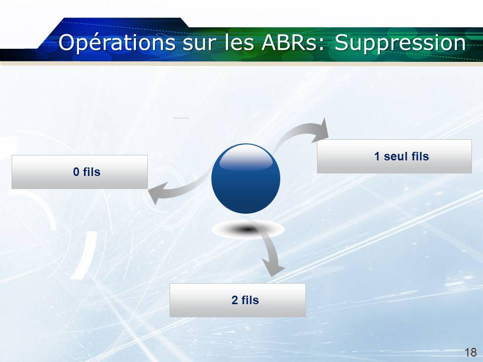 0 fils 1 seul fils Opérations sur les ABRs: Suppression 2 fils 18