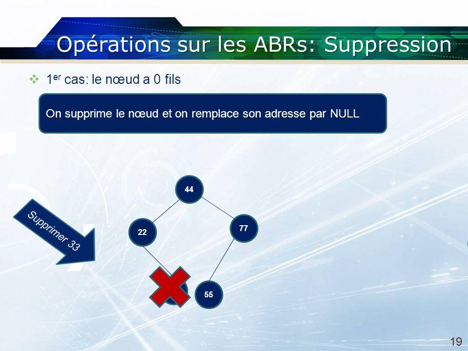 Opérations sur les ABRs: Suppression 1 er cas: le nœud a 0 fils On supprime le nœud et on remplace son adresse par NULL 22 55 44 77 33 22 55 44 77 19