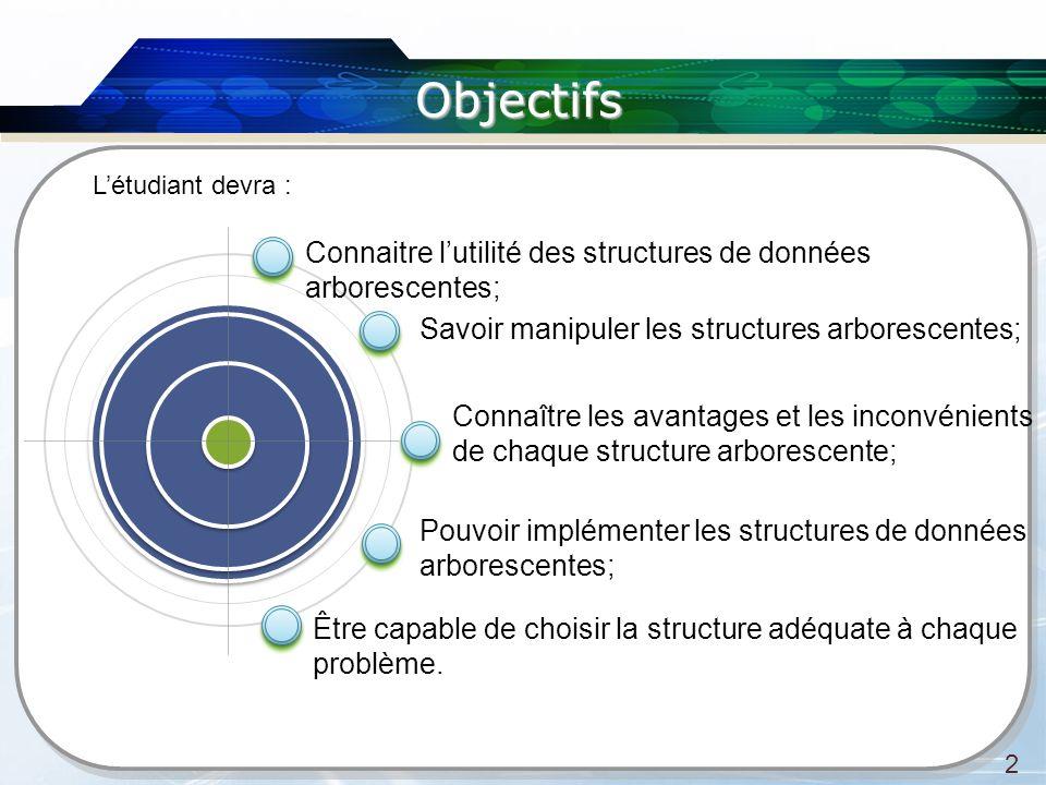 Objectifs Être capable de choisir la structure adéquate à chaque problème.