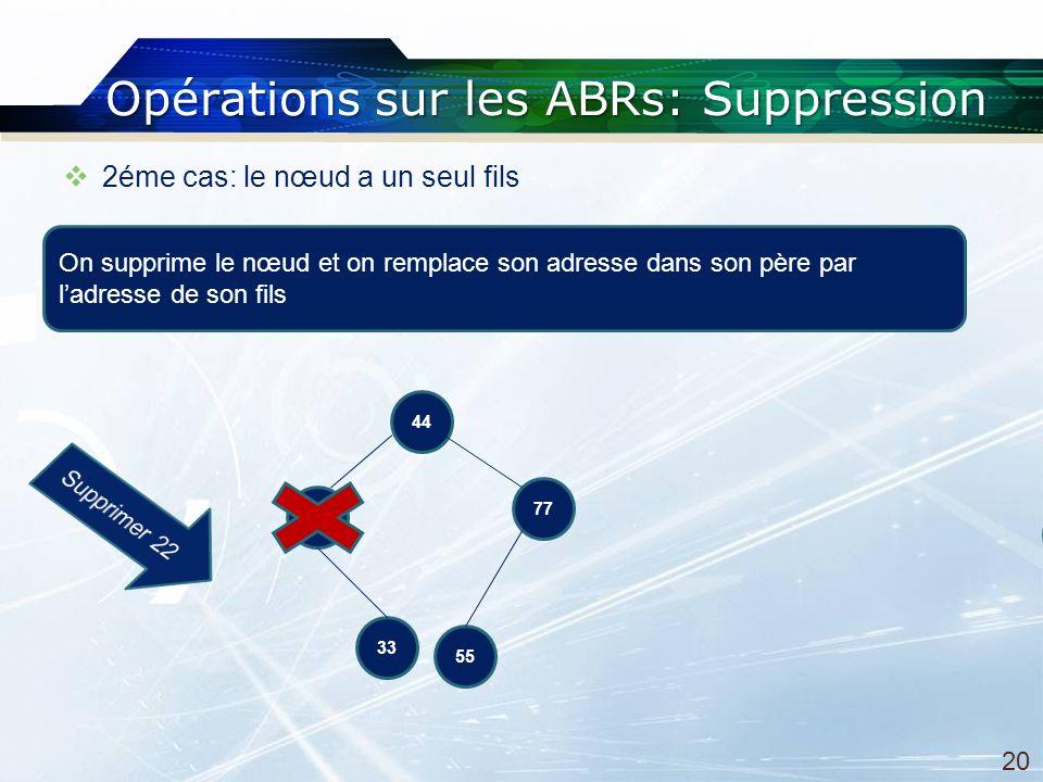 Opérations sur les ABRs: Suppression 2éme cas: le nœud a un seul fils On supprime le nœud et on remplace son adresse dans son père par ladresse de son fils 22 55 44 77 33 55 44 77 20