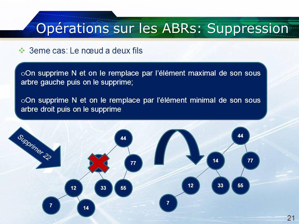 Opérations sur les ABRs: Suppression 3eme cas: Le nœud a deux fils o On supprime N et on le remplace par lélément maximal de son sous arbre gauche puis on le supprime; o On supprime N et on le remplace par lélément minimal de son sous arbre droit puis on le supprime 22 55 44 77 3312 14 7 55 44 77 3312 7 21