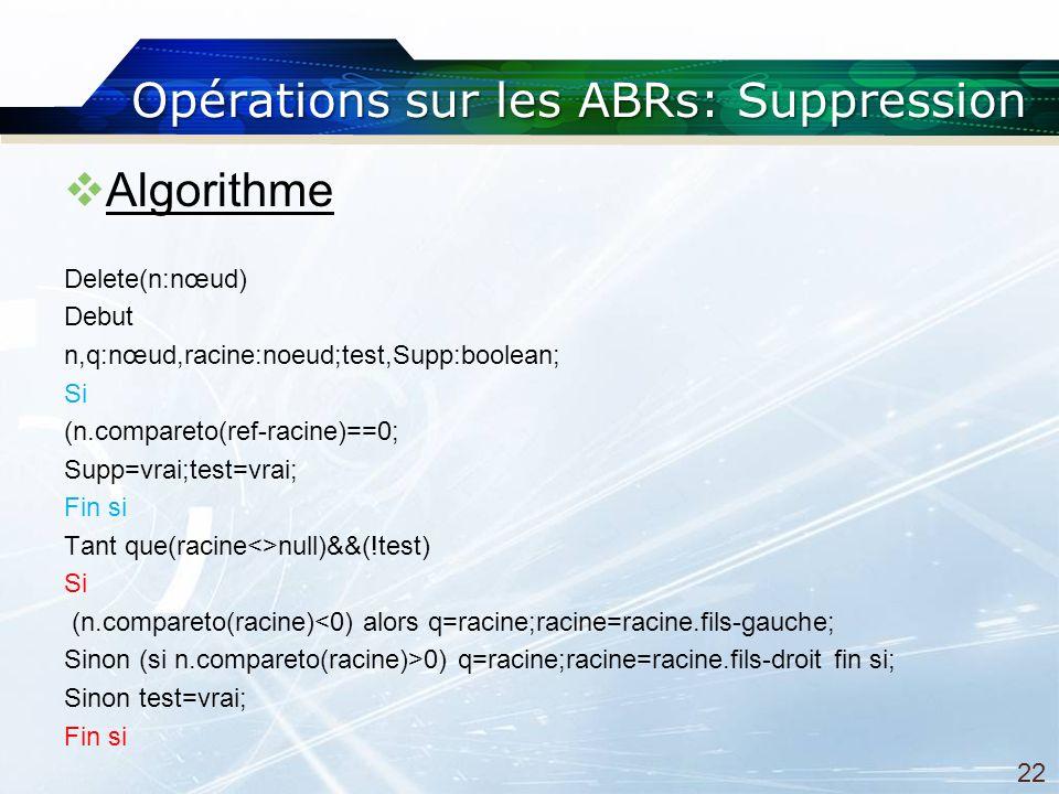 Opérations sur les ABRs: Suppression Algorithme Delete(n:nœud) Debut n,q:nœud,racine:noeud;test,Supp:boolean; Si (n.compareto(ref-racine)==0; Supp=vrai;test=vrai; Fin si Tant que(racine<>null)&&(!test) Si (n.compareto(racine)<0) alors q=racine;racine=racine.fils-gauche; Sinon (si n.compareto(racine)>0) q=racine;racine=racine.fils-droit fin si; Sinon test=vrai; Fin si 22