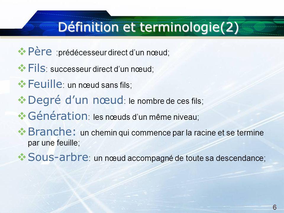 Définition et terminologie(2) Père :prédécesseur direct dun nœud; Fils : successeur direct dun nœud; Feuille : un nœud sans fils; Degré dun nœud : le nombre de ces fils; Génération : les nœuds dun même niveau; Branche: un chemin qui commence par la racine et se termine par une feuille; Sous-arbre : un nœud accompagné de toute sa descendance; 6