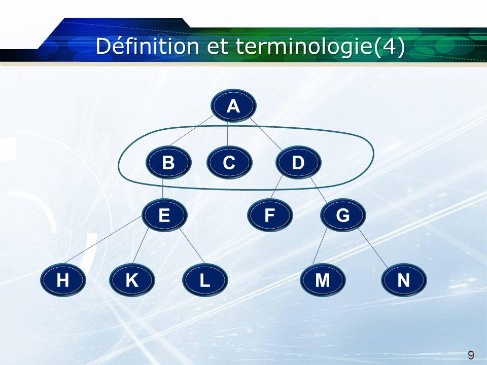 Définition et terminologie(4) A E DB L C H F N G MK A est le père de B B est le fils de A C,B et D sont de la même génération et appartiennent au même niveau(niveau1) H,K,L,C,F,M et N sont des feuilles A,B,E,K est une branche 9