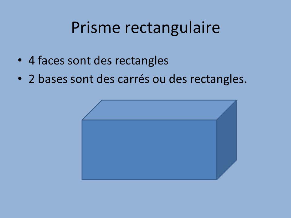 Prisme rectangulaire 4 faces sont des rectangles 2 bases sont des carrés ou des rectangles.