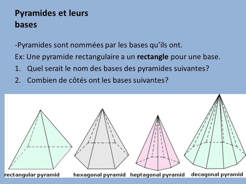 Pyramides et leurs bases -Pyramides sont nommées par les bases quils ont. Ex: Une pyramide rectangulaire a un rectangle pour une base. 1.Quel serait l