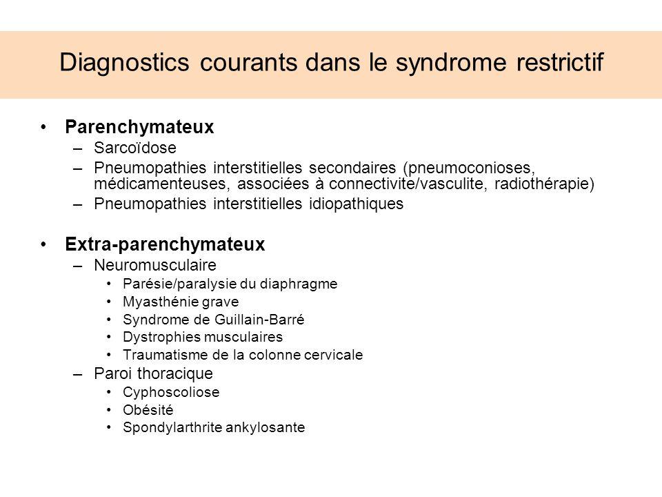 Diagnostics courants dans le syndrome restrictif Parenchymateux –Sarcoïdose –Pneumopathies interstitielles secondaires (pneumoconioses, médicamenteuse