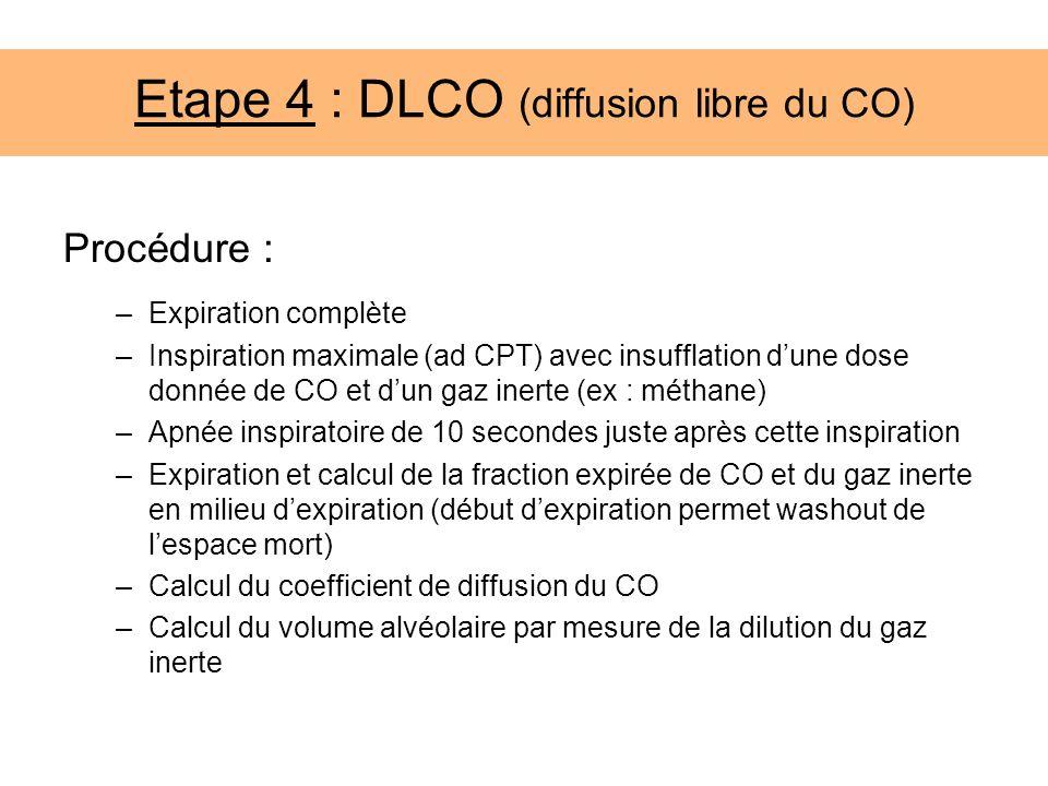 Etape 4 : DLCO (diffusion libre du CO) Procédure : –Expiration complète –Inspiration maximale (ad CPT) avec insufflation dune dose donnée de CO et dun