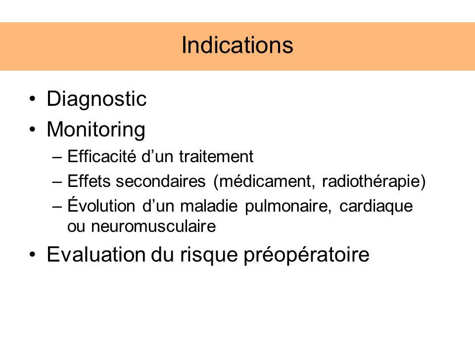 Indications Diagnostic Monitoring –Efficacité dun traitement –Effets secondaires (médicament, radiothérapie) –Évolution dun maladie pulmonaire, cardia