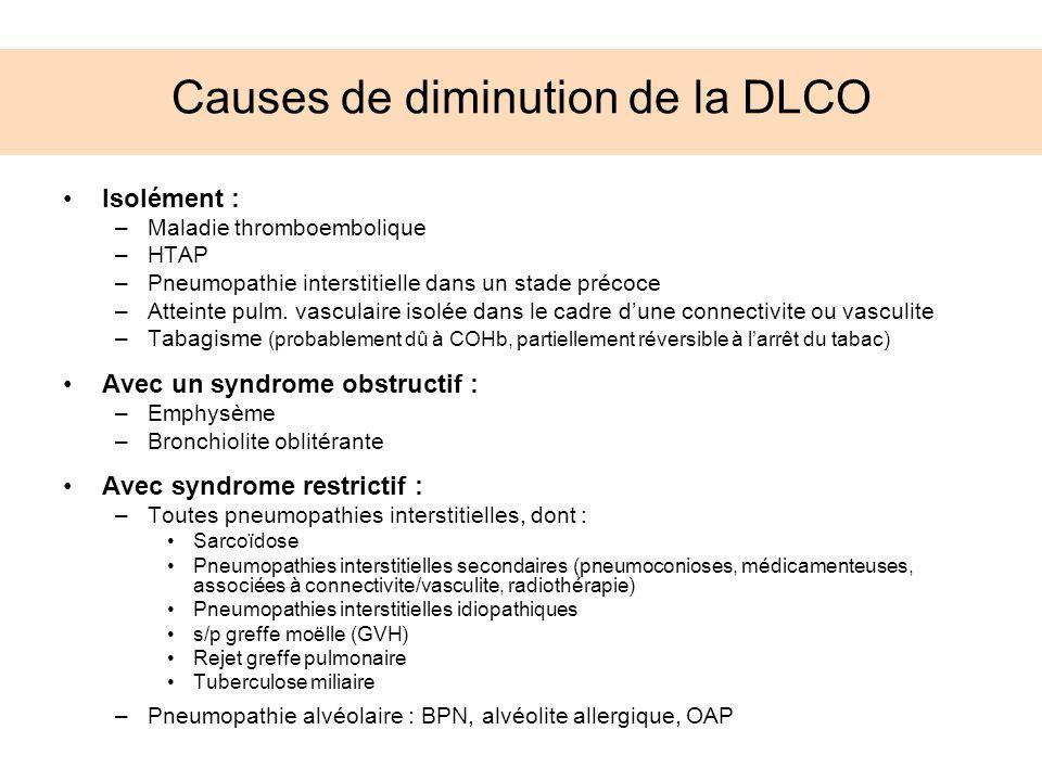 Causes de diminution de la DLCO Isolément : –Maladie thromboembolique –HTAP –Pneumopathie interstitielle dans un stade précoce –Atteinte pulm. vascula
