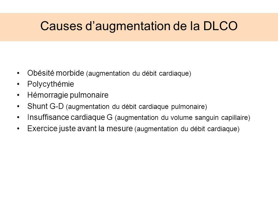 Causes daugmentation de la DLCO Obésité morbide (augmentation du débit cardiaque) Polycythémie Hémorragie pulmonaire Shunt G-D (augmentation du débit