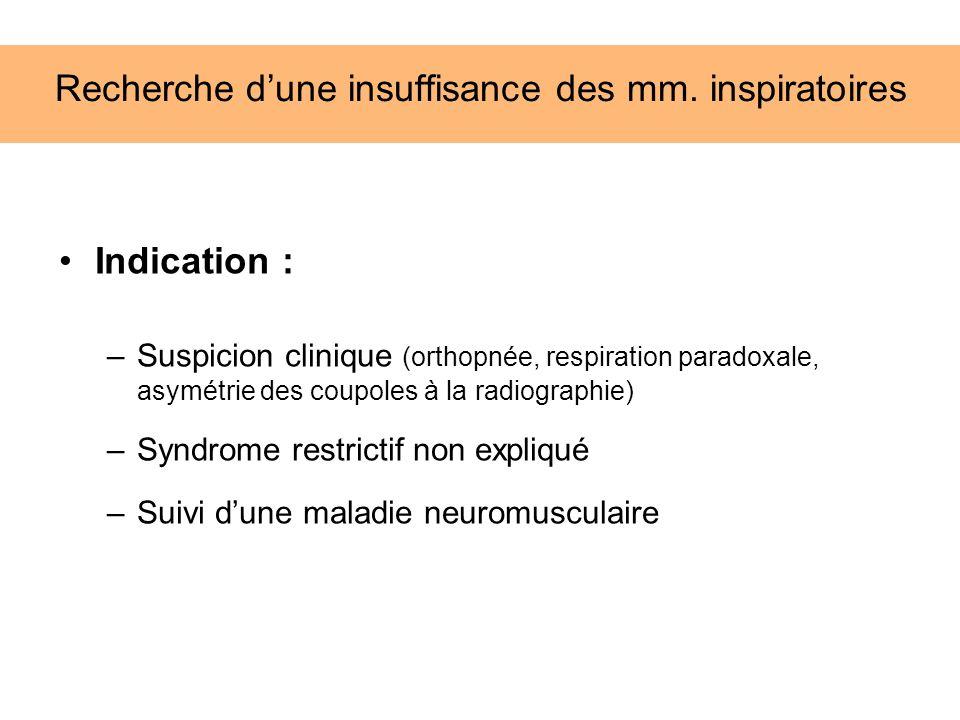 Recherche dune insuffisance des mm. inspiratoires Indication : –Suspicion clinique (orthopnée, respiration paradoxale, asymétrie des coupoles à la rad