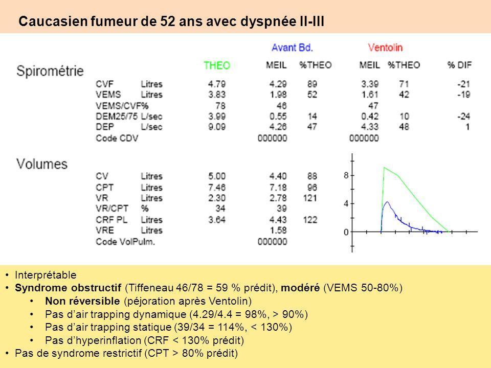 Caucasien fumeur de 52 ans avec dyspnée II-III Interprétable Syndrome obstructif (Tiffeneau 46/78 = 59 % prédit), modéré (VEMS 50-80%) Non réversible
