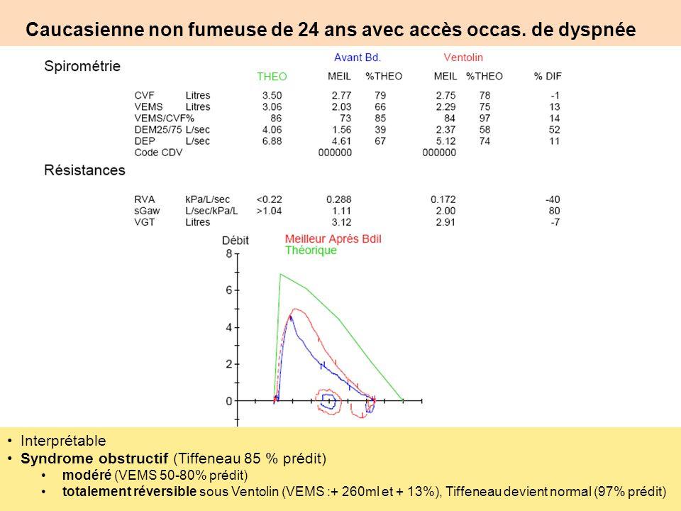 Caucasienne non fumeuse de 24 ans avec accès occas. de dyspnée Interprétable Syndrome obstructif (Tiffeneau 85 % prédit) modéré (VEMS 50-80% prédit) t