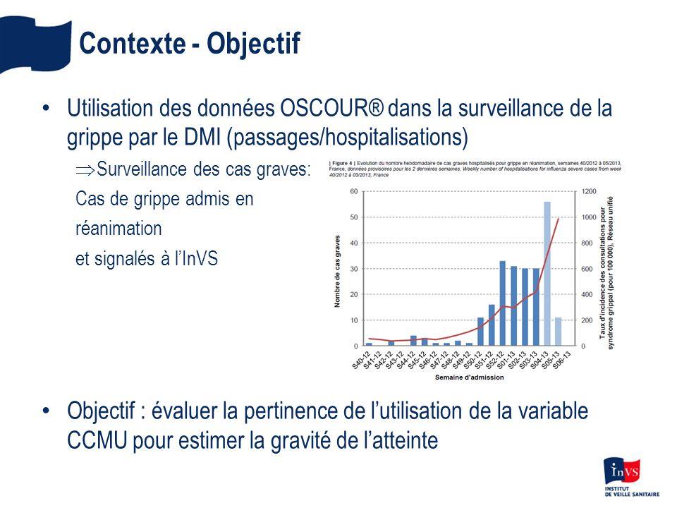 Hi Contexte - Objectif Utilisation des données OSCOUR® dans la surveillance de la grippe par le DMI (passages/hospitalisations) Surveillance des cas graves: Cas de grippe admis en réanimation et signalés à lInVS Objectif : évaluer la pertinence de lutilisation de la variable CCMU pour estimer la gravité de latteinte